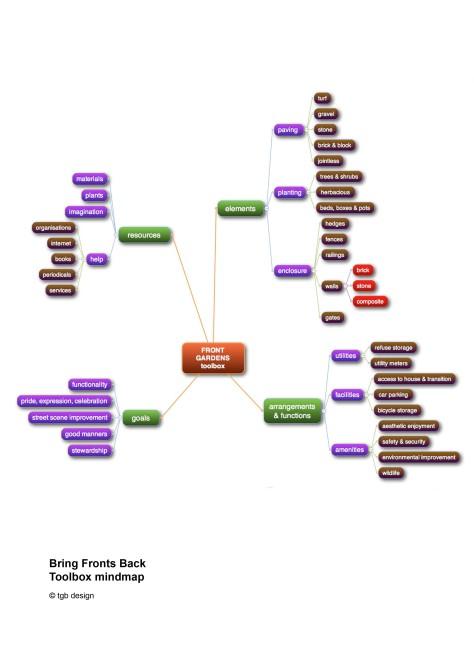 BringFrontsBack_ToolBox02013-0930